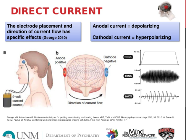 An image illustrating a variety of transcranial direct current stimulation results.